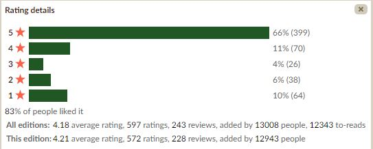 The Seduction Expert-ratings.JPG